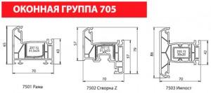 Профильная система Goodwin 70